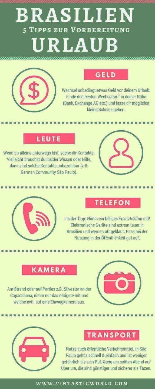 Tipps Vorbereitung Urlaub Brasilien - Infografik. Brasilien Urlaub. Urlaub in Brasilien.